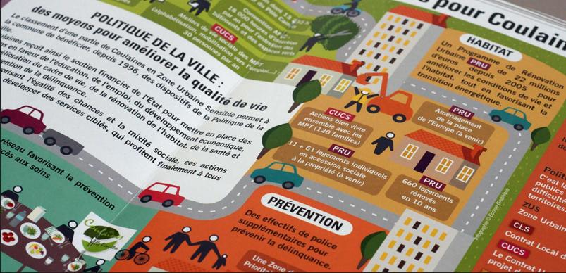 coulaines-infographie-prevention-politique-infographie-magazine-journal-ville-graphiste