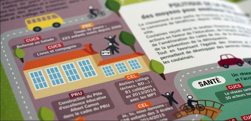 coulaines-sarthe-ville-infographie-explication-pedagogie-journal-edition-magazine-dessin